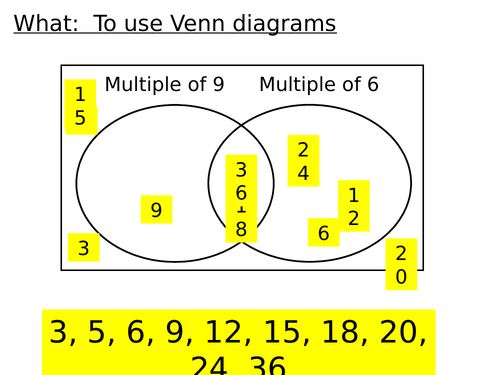 Constructing and interpreting Venn diagrams - 2 complete lessons
