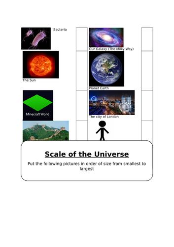 Scale of the universe KS3 AQA full lesson