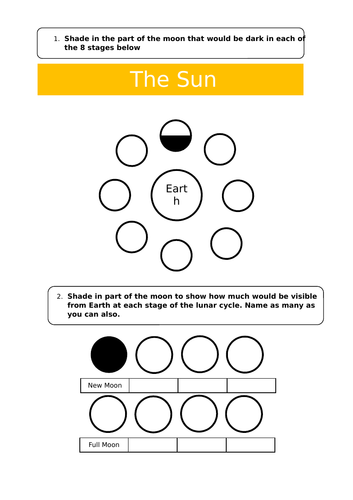 The solar system KS3 AQA chemistry