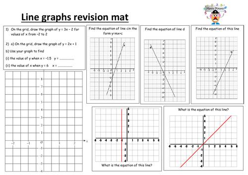Line graphs foundation GCSE revision mat