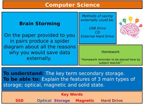 Computer Science Data Representation