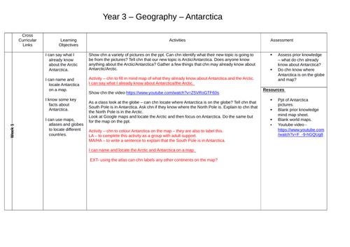 Polar Regions (Artic and Antarctic) 5 Week Plan