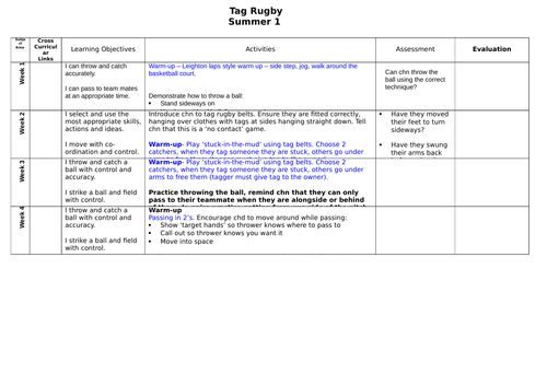 Tag Rugby Plan