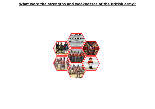 Britain and the French Wars - The changing nature of warfare