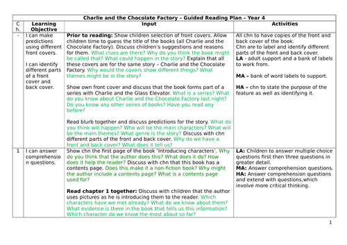 charlie and the chocolate factory plan by sophiebee teaching  charlie and the chocolate factory plan by sophiebee34 teaching resources tes