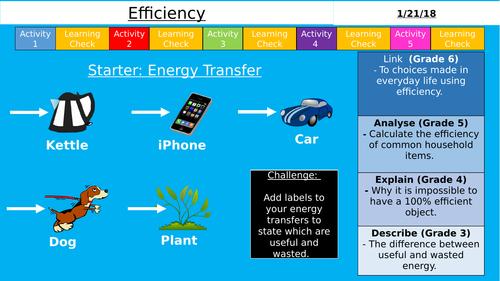 AQA KS3/GCSE - Efficiency