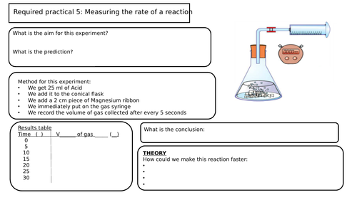 NEW 9-1 Chem GCSE- Rates practical help sheets