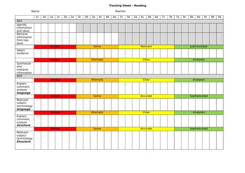 KS2 - KS4 Individual Student Tracker - English Language