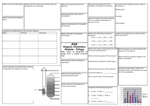 AQA Trilogy Science (9-1) Chemistry 7 - Organic Chemistry Revision Broadsheet