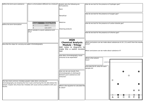 AQA Trilogy Science (9-1) Chemistry 8 - Chemical Analysis Revision Broadsheet