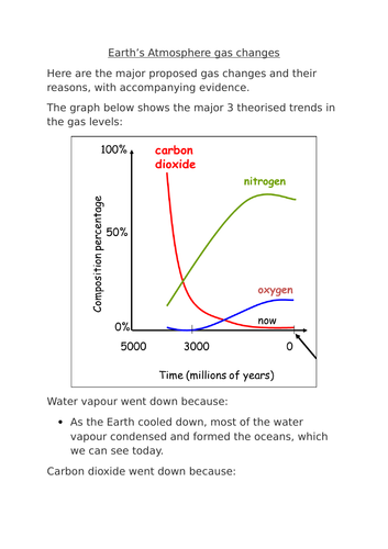 New AQA GCSE Chemistry - Evolution of the Atmosphere