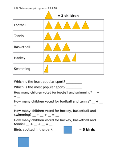 Year 2 interpret pictograms scales of 2, 5 and 10 Worksheets