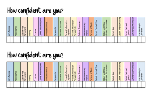 Functional Skills English E2-L2 Condfidence chart for each topic