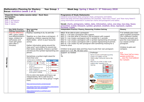 New White Rose Planning Year 3 - Spring (Block 3- Statistics) - incl resources (Week 1 of 2)