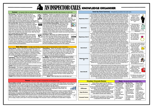 An Inspector Calls Knowledge Organiser/ Revision Mat!
