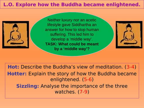 The Buddha's Enlightenment