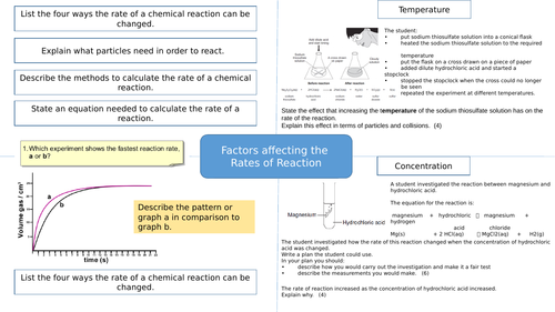 AQA 9-1 Chemistry Rates of reaction Summary