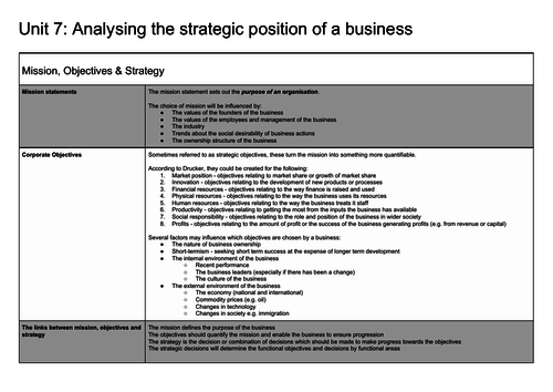 Key Facts: AQA Business Year 2 Unit 7 - Assessing the Strategic Position