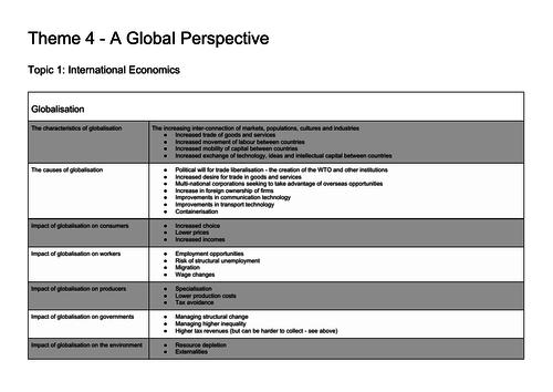 Key Facts: Edexcel Economics - Theme 4 (A Global Perspective)