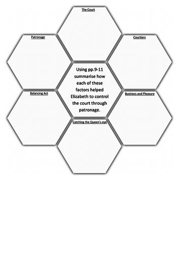 OCR B, SHP, The Elizabethans, Elizabeth and Government, 7 lessons for GCSE