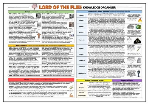 Lord of the Flies Knowledge Organiser/ Revision Mat!