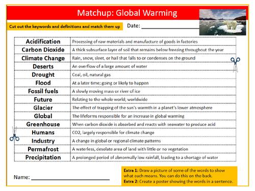 Global Warming Definition Match Up Sheet Keywords Settler