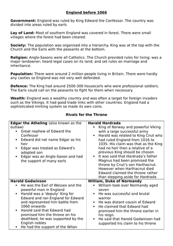 AQA GCSE History Norman England Revision Guide