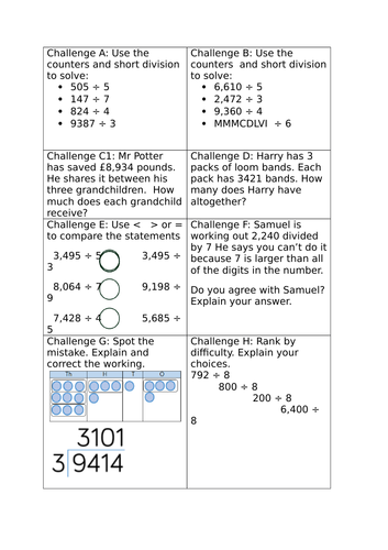 Based on White Rose inspired Block 1 Spring Year 5 Multiplication Division Divide 4 digits by 1
