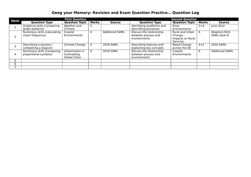 Geog your Memory... skills and content based exam questions