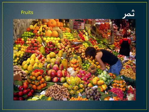 Fruits in Urdu and Roman Urdu