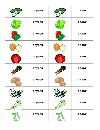 Овощи (Vegetables in Russian) Dominoes