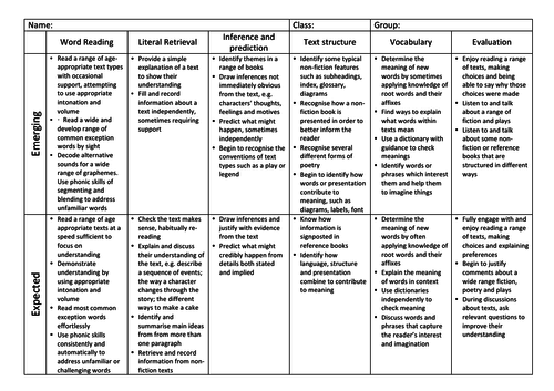 2014 Reading curriculum skills tracker Years 3 and 4