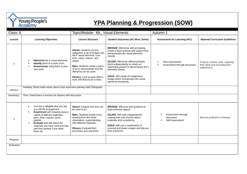 Scheme of Work_Planning and Progression for Autumn 1_ Year 8 Visual Elements