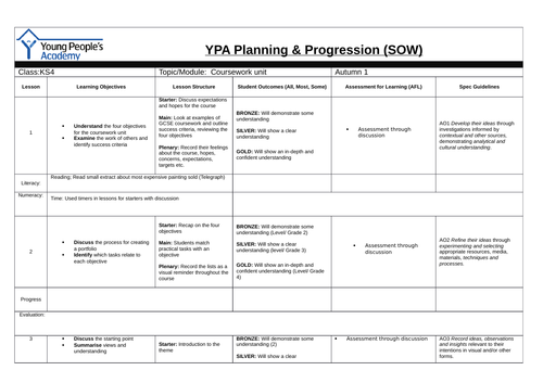 Scheme of Work_Planning and Progression for a short GCSE introduction project