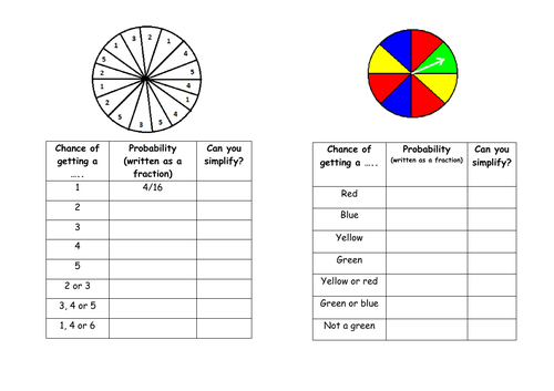 Year 6 Probability Spinner Activities