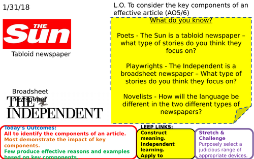 Broadsheet newspaper and Non-fiction writing - The Formula for ANY topic!