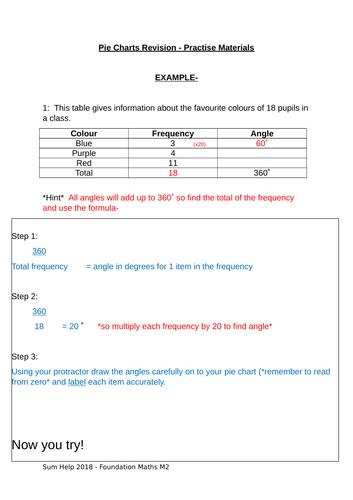 Drawing Pie Charts (Foundation GCSE-M2)