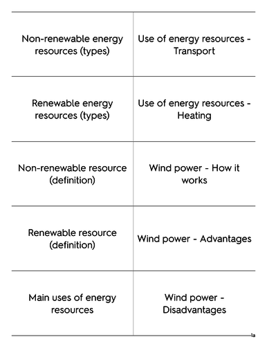 AQA 9-1 GCSE Physics - Energy resources - Keyword Cards