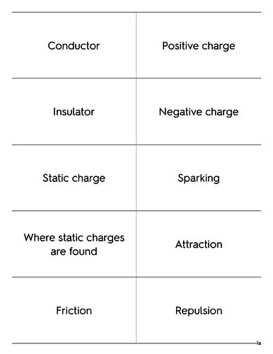 AQA 9-1 GCSE Physics - Static electricity and electric fields - Keyword Cards
