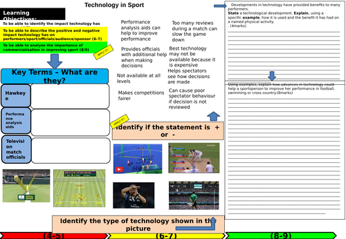 Technology in sport revision mat