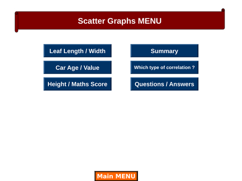Scattergraphs