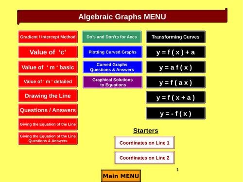 Algebraic Graphs KS3-KS5