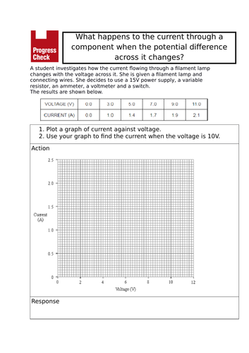 I-V Characteristics Required Practical Starter