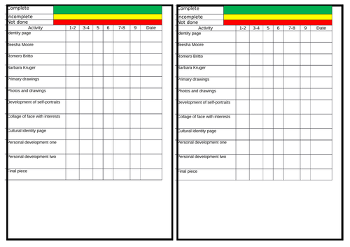 GCSE Grade tracker template - Art (identity project)