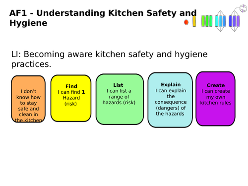 Year 7 SEN Assessment on Kitchen Safety and Hygiene