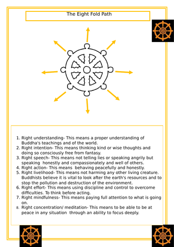 Buddhism - What is the 8 Fold Path