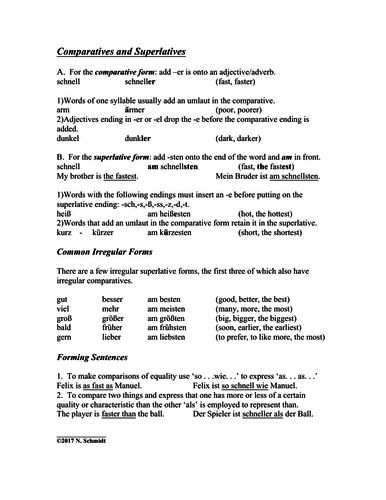 Primary German resources: grammar