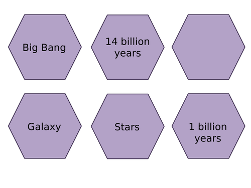 Space revision hexagons