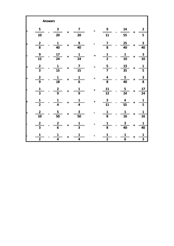 Subtracting Fractions With Different Denominators Worksheets 80 Questions And Answers Teaching Resources