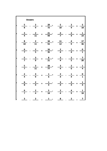 Subtracting fractions with different denominators worksheets (80 questions and answers)